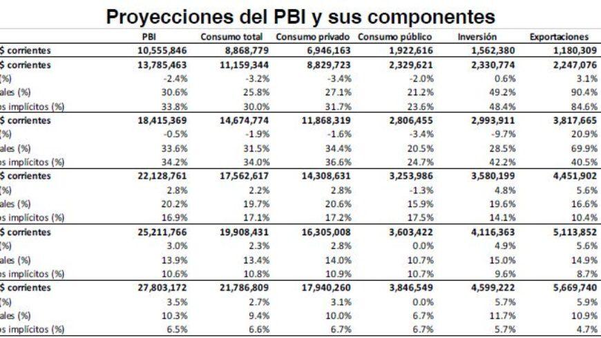 (Español) [El hilo de la semana] Desmenuzando el presupuesto 2019